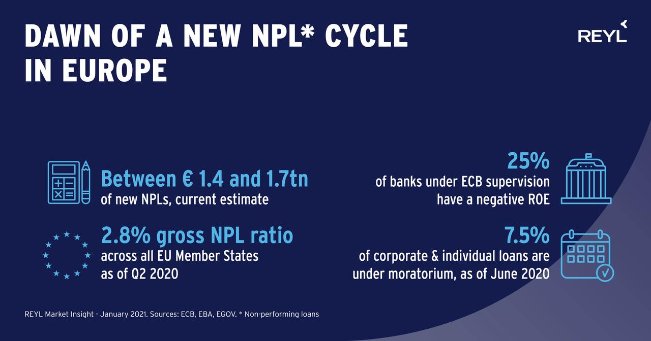 A l'aube d'un nouveau cycle de NPL en Europe