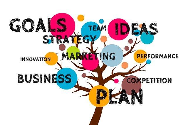 Comment mesurer la performance de votre entreprise?