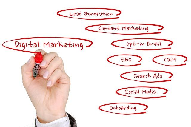 Marketing digital : adoptez de nouvelles stratégies et pratiques